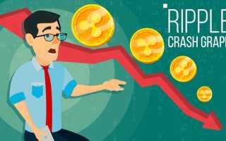 Чому змінюється капіталізація Ripple: ключові віхи