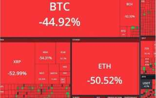 Новини по криптовалюта 07.02.2018, світова криза, прибутковість ASIC