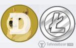 Форк Litecoin: що це, які існують