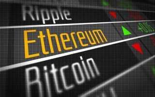 Капіталізація криптовалюта Ефіріум (Ethereum) на сьогодні