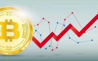 Чому росте Bitcoin? Динаміка і графік зростання криптовалюта, курс