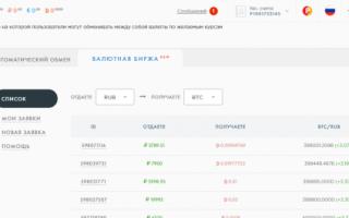 Як через Payeer купити Bitcoin?