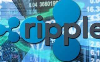 Ripple — чи є майбутнє у монети XRP, прогнози